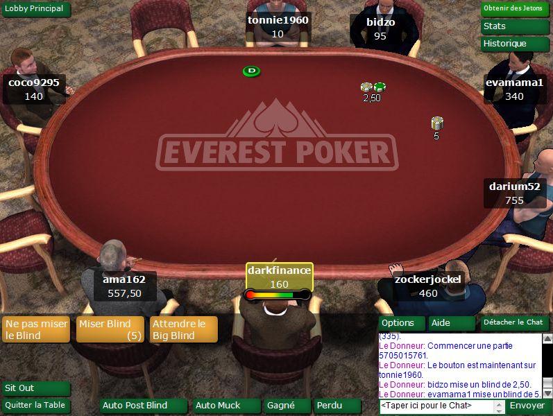 Meilleur jeu de poker en ligne gratuit roulette russa il cacciatore